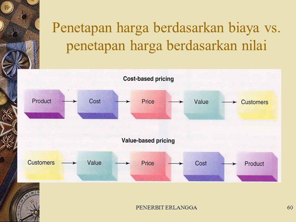 Penetapan harga berdasarkan biaya vs. penetapan harga berdasarkan nilai