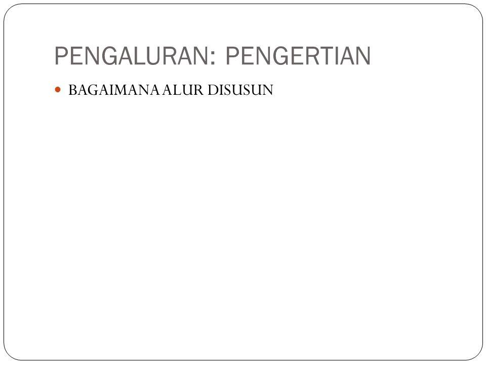 PENGALURAN: PENGERTIAN