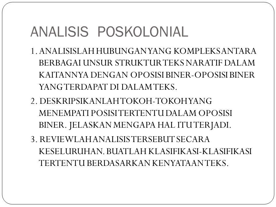 ANALISIS POSKOLONIAL