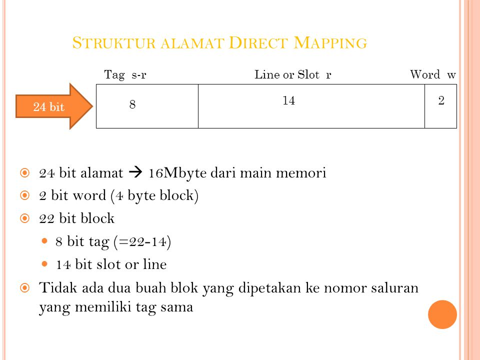 Struktur alamat Direct Mapping