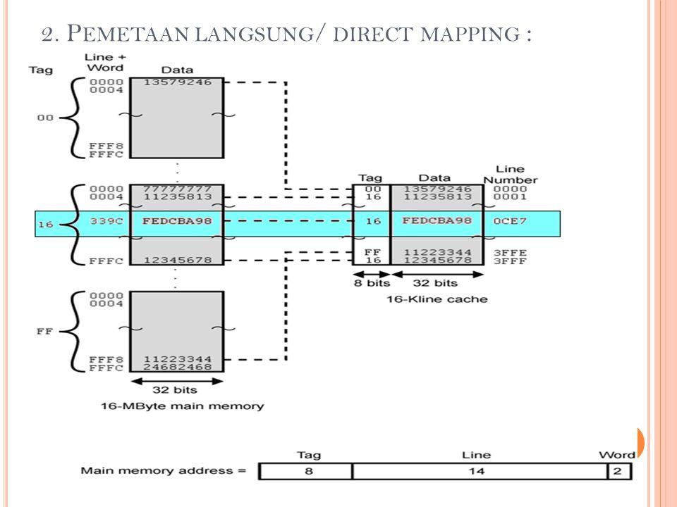 2. Pemetaan langsung/ direct mapping :