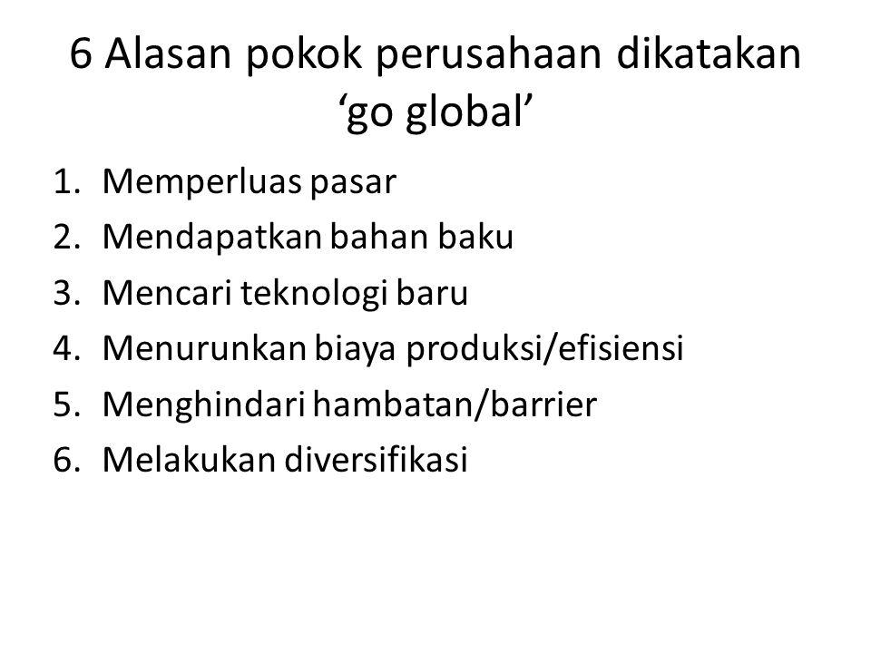 6 Alasan pokok perusahaan dikatakan 'go global'