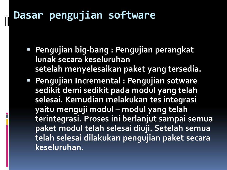 Dasar pengujian software