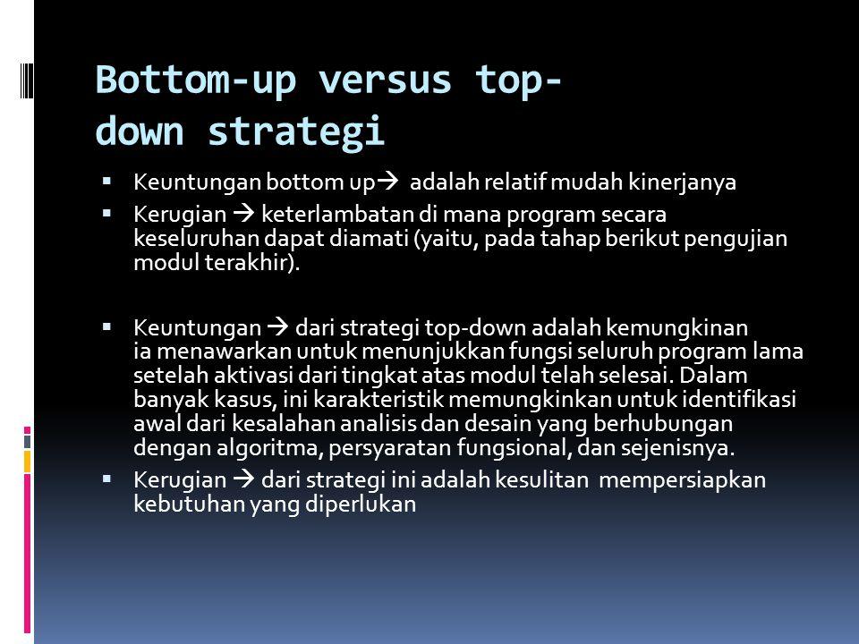 Bottom-up versus top-down strategi