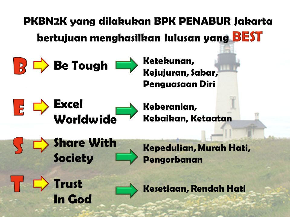 B E S T Be Tough Excel Worldwide Share With Society Trust In God
