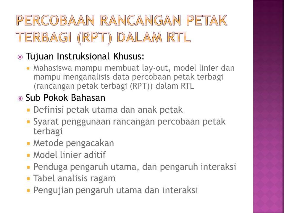 Percobaan rancangan petak terbagi (RPT) dalam RTL