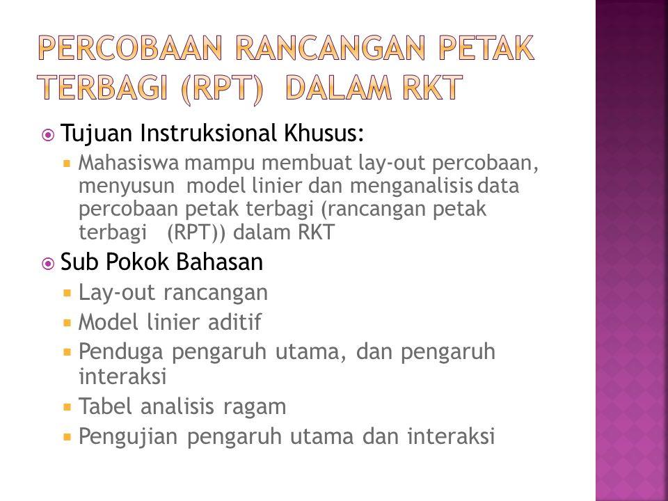 Percobaan rancangan petak terbagi (RPT) dalam RKT