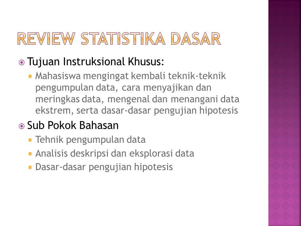 Review Statistika Dasar