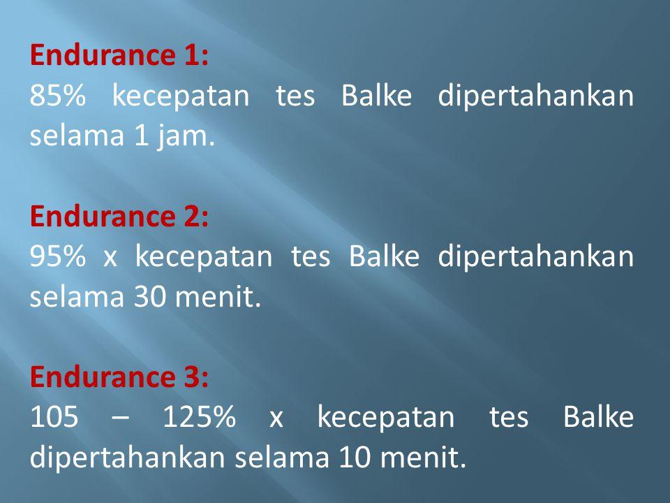 Endurance 1: 85% kecepatan tes Balke dipertahankan selama 1 jam. Endurance 2: 95% x kecepatan tes Balke dipertahankan selama 30 menit.