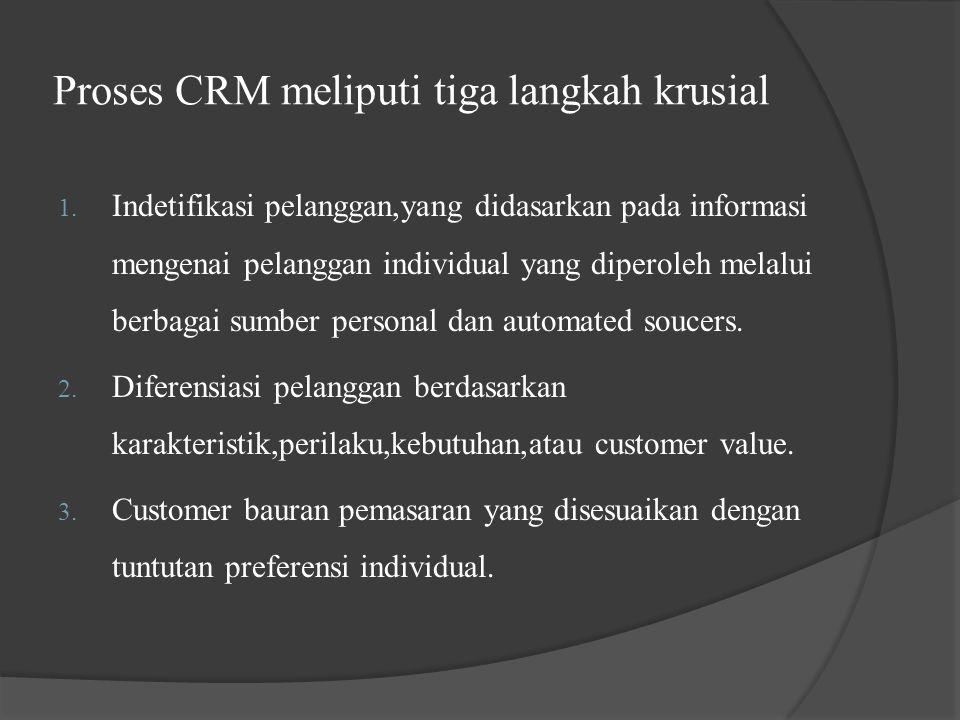 Proses CRM meliputi tiga langkah krusial