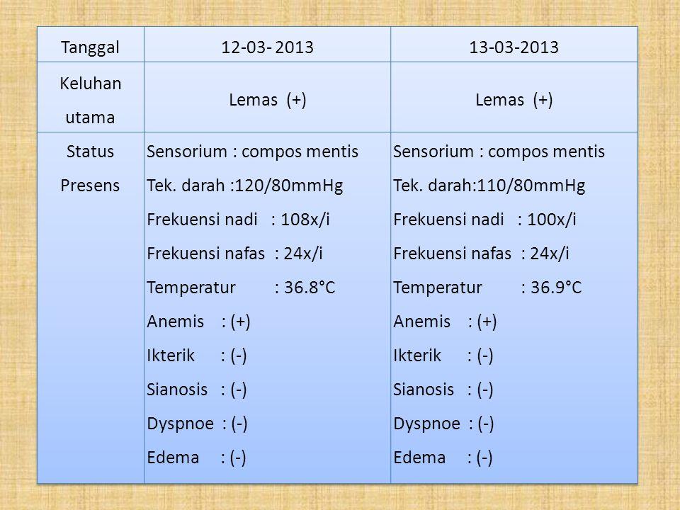 Tanggal 12-03- 2013. 13-03-2013. Keluhan utama. Lemas (+) Status Presens. Sensorium : compos mentis.