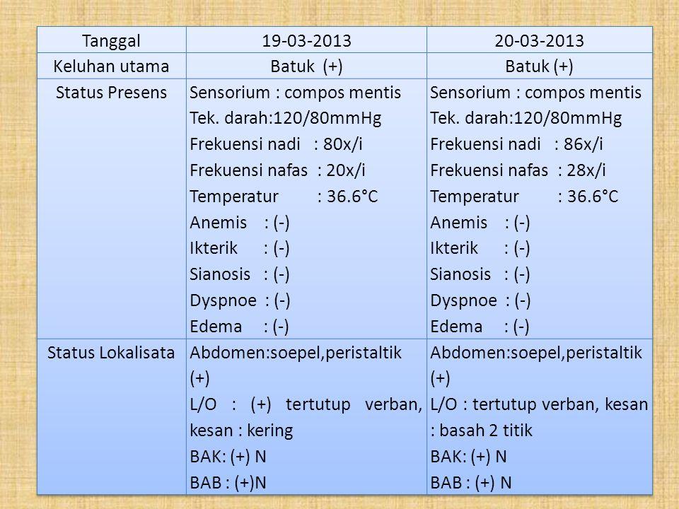 Tanggal 19-03-2013. 20-03-2013. Keluhan utama. Batuk (+) Batuk (+) Status Presens. Sensorium : compos mentis.