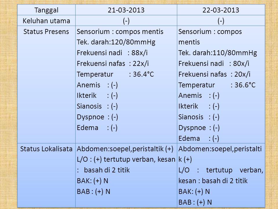 Tanggal 21-03-2013. 22-03-2013. Keluhan utama. (-) Status Presens. Sensorium : compos mentis. Tek. darah:120/80mmHg.