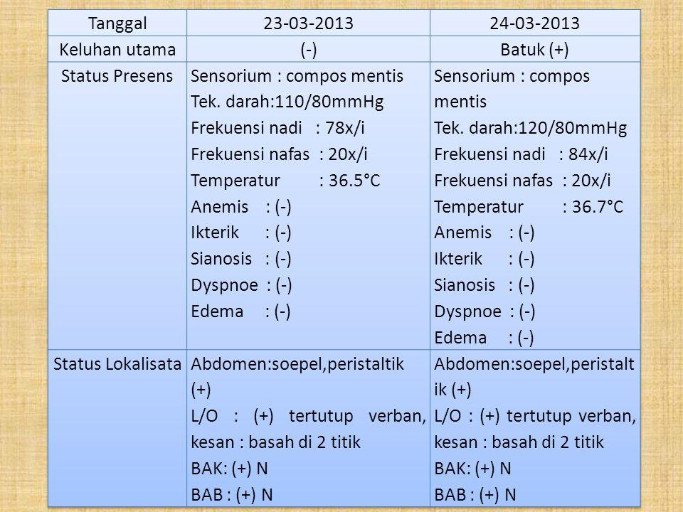 Tanggal 23-03-2013. 24-03-2013. Keluhan utama. (-) Batuk (+) Status Presens. Sensorium : compos mentis.