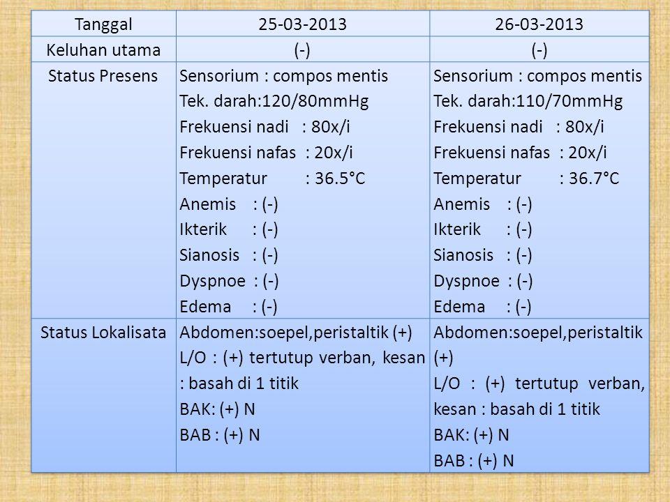 Tanggal 25-03-2013. 26-03-2013. Keluhan utama. (-) Status Presens. Sensorium : compos mentis. Tek. darah:120/80mmHg.