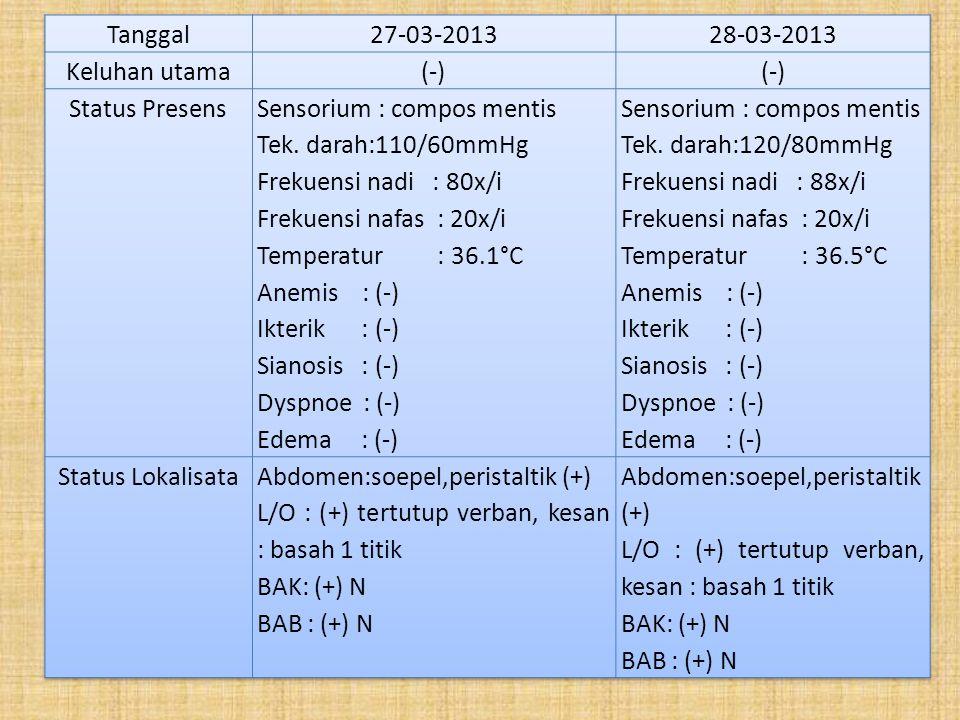 Tanggal 27-03-2013. 28-03-2013. Keluhan utama. (-) Status Presens. Sensorium : compos mentis. Tek. darah:110/60mmHg.