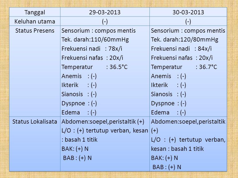 Tanggal 29-03-2013. 30-03-2013. Keluhan utama. (-) Status Presens. Sensorium : compos mentis. Tek. darah:110/60mmHg.
