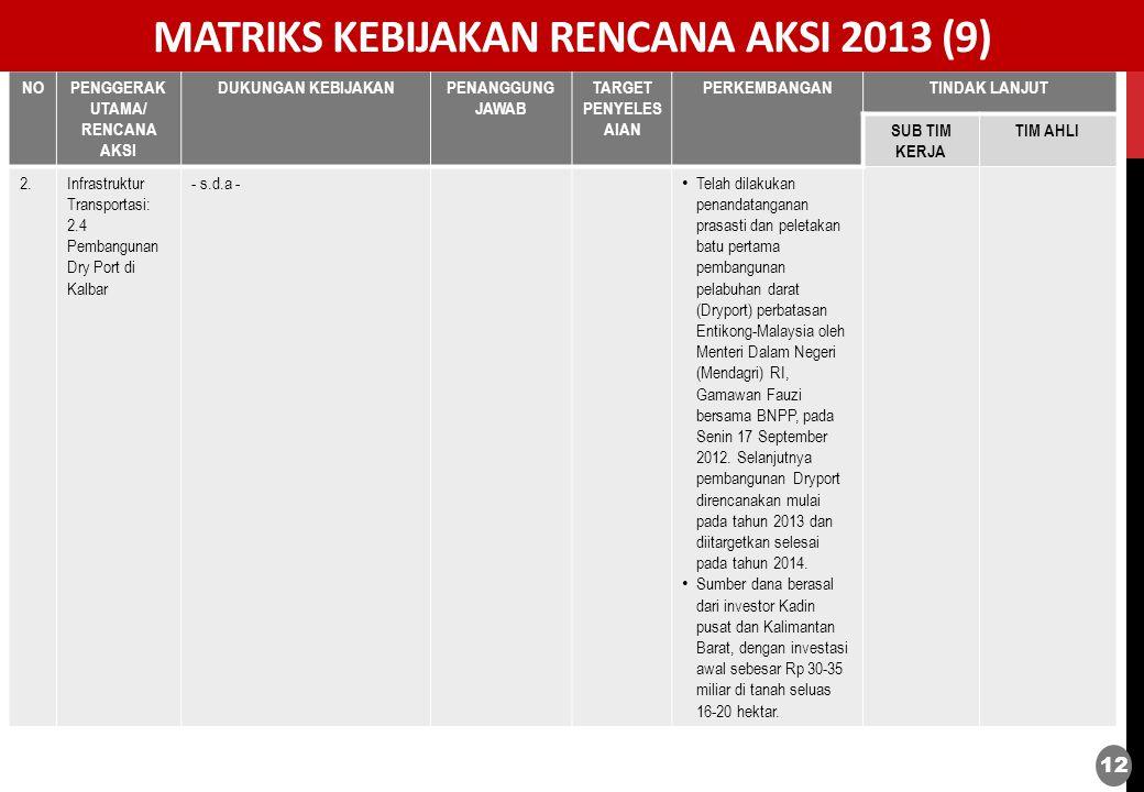 MATRIKS KEBIJAKAN RENCANA AKSI 2013 (9)