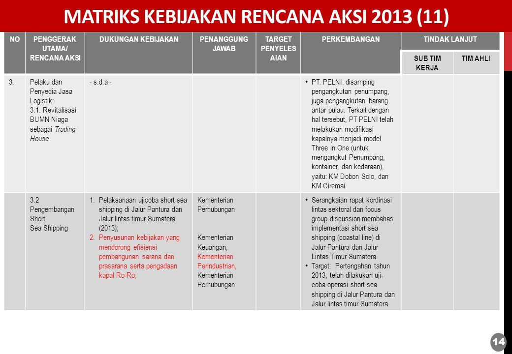 MATRIKS KEBIJAKAN RENCANA AKSI 2013 (11)