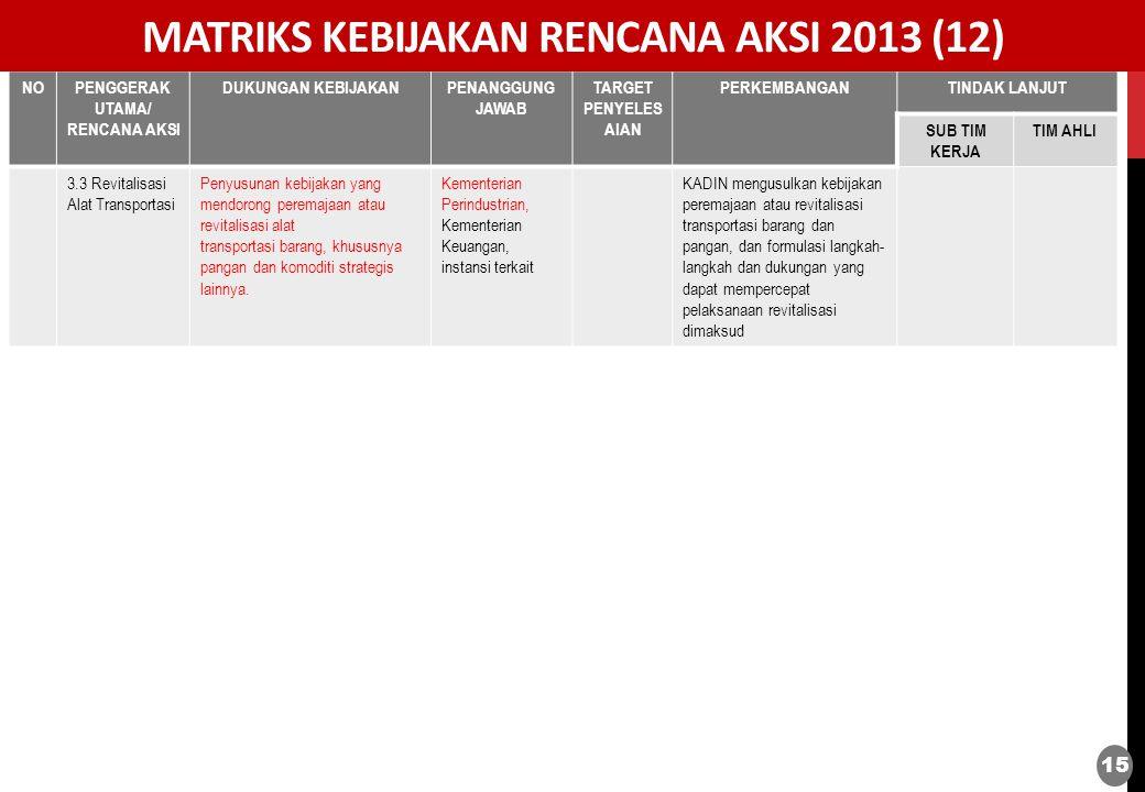 MATRIKS KEBIJAKAN RENCANA AKSI 2013 (12)