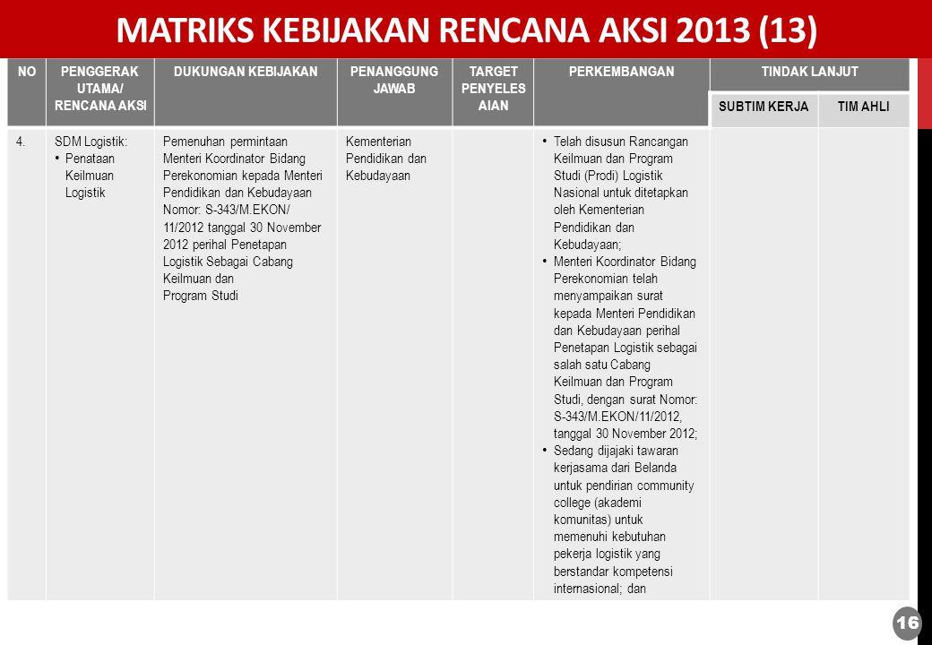 MATRIKS KEBIJAKAN RENCANA AKSI 2013 (13)