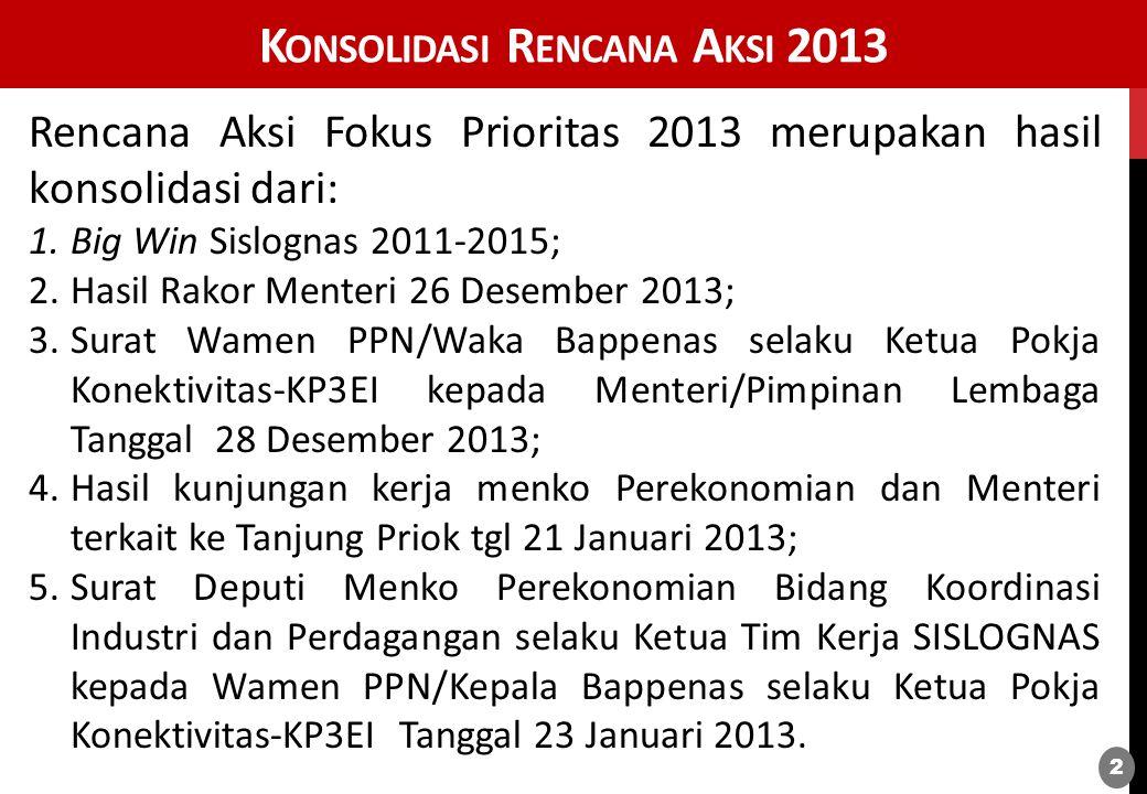 Konsolidasi Rencana Aksi 2013