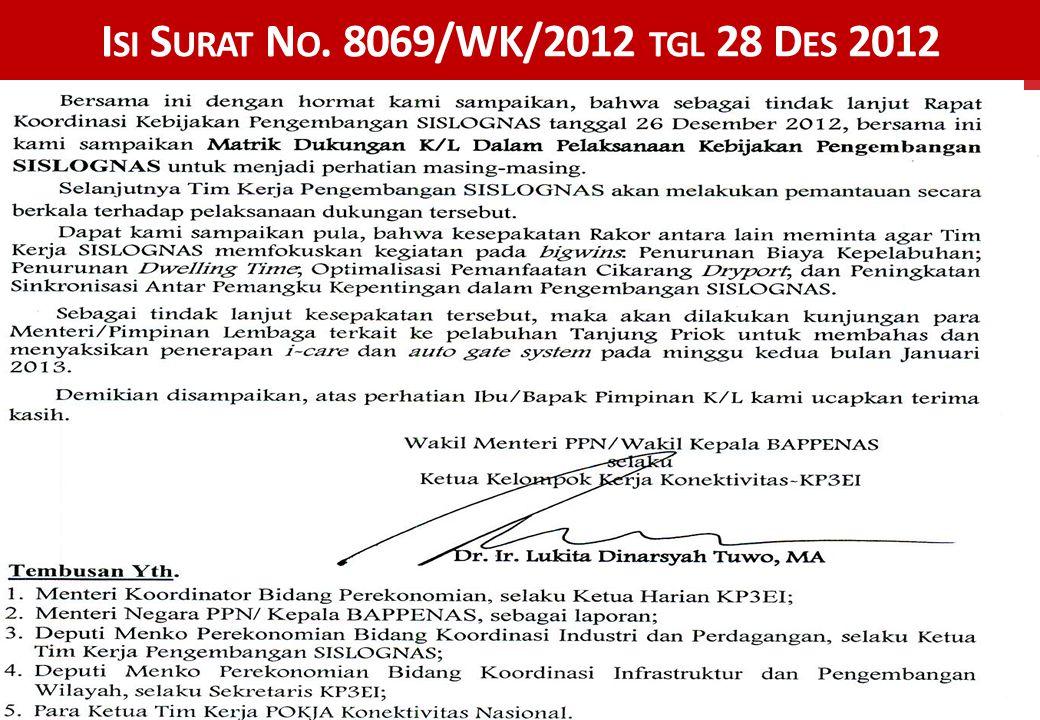 Isi Surat No. 8069/WK/2012 tgl 28 Des 2012