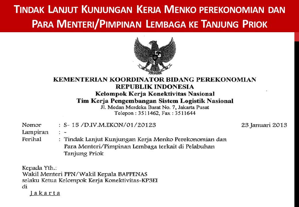 Tindak Lanjut Kunjungan Kerja Menko perekonomian dan Para Menteri/Pimpinan Lembaga ke Tanjung Priok