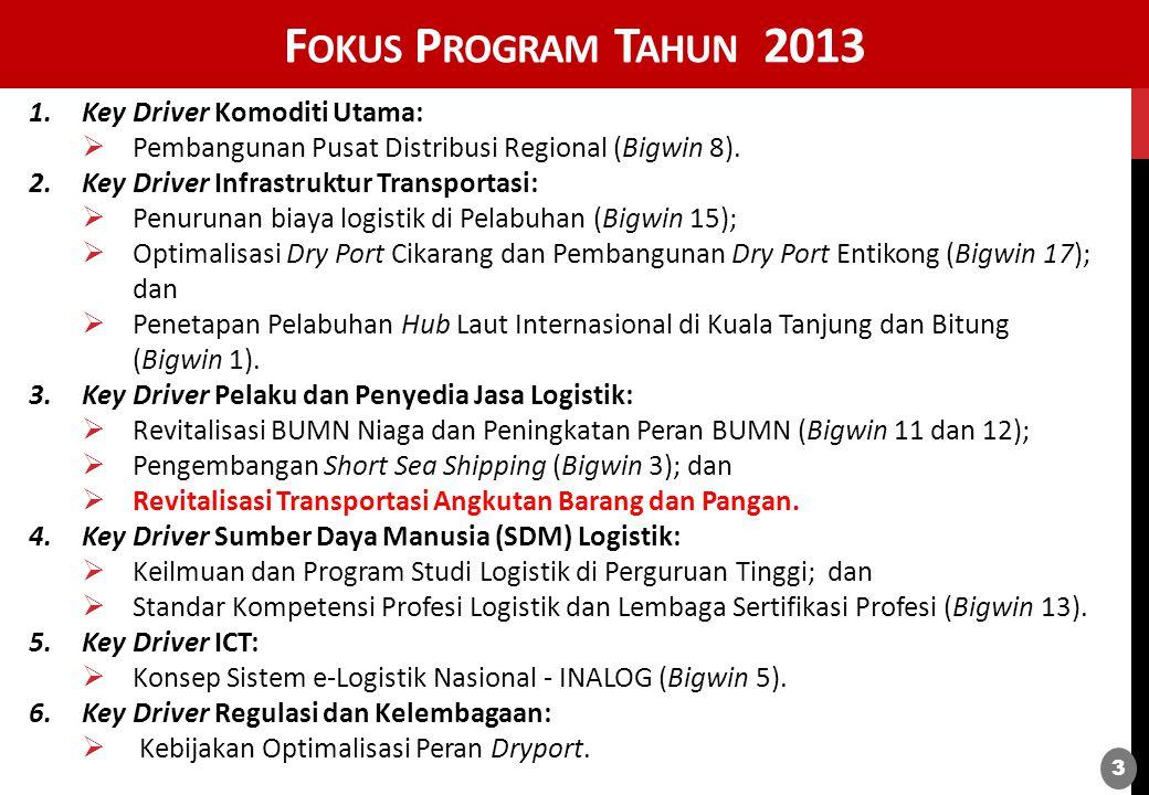 Fokus Program Tahun 2013 Key Driver Komoditi Utama:
