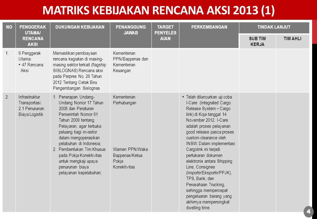 MATRIKS KEBIJAKAN RENCANA AKSI 2013 (1)
