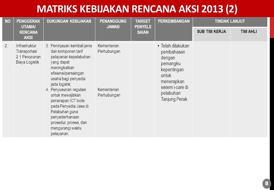 MATRIKS KEBIJAKAN RENCANA AKSI 2013 (2)