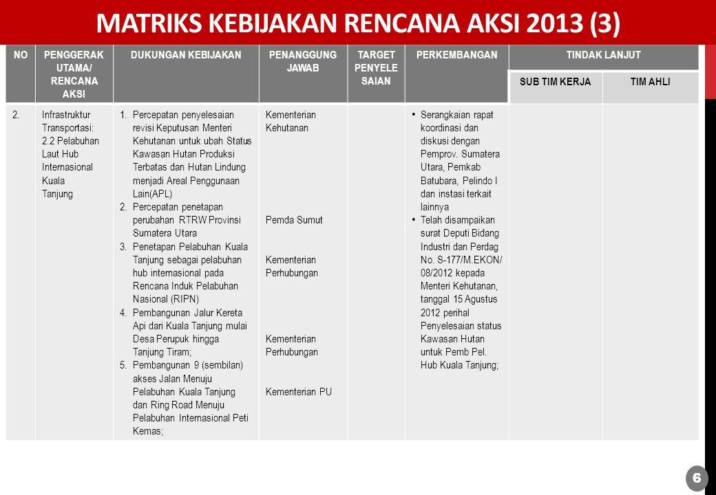 MATRIKS KEBIJAKAN RENCANA AKSI 2013 (3)