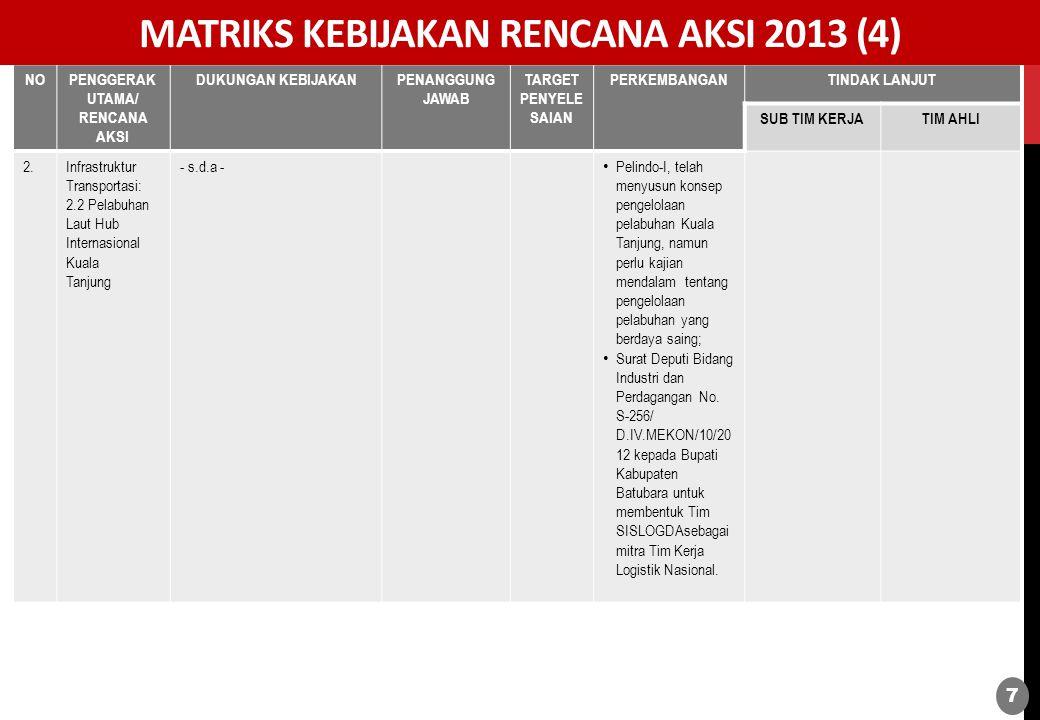 MATRIKS KEBIJAKAN RENCANA AKSI 2013 (4)