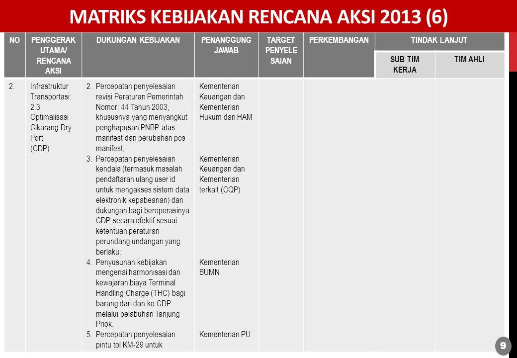 MATRIKS KEBIJAKAN RENCANA AKSI 2013 (6)