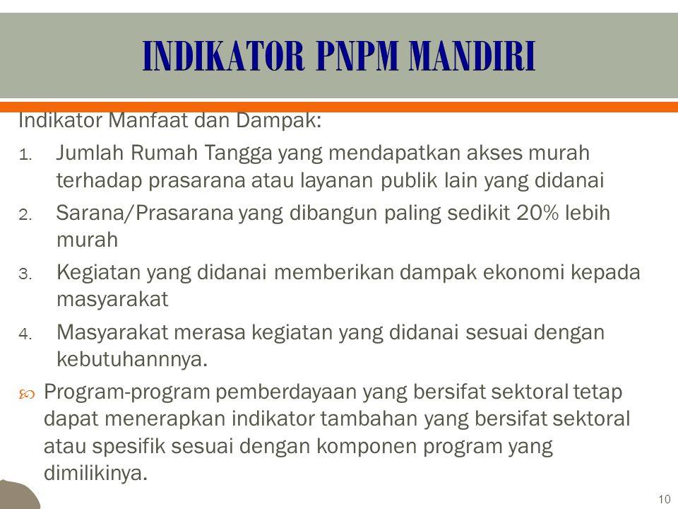 INDIKATOR PNPM MANDIRI