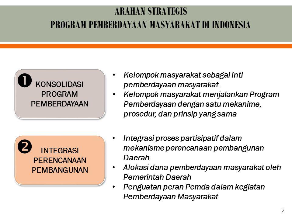 PROGRAM PEMBERDAYAAN MASYARAKAT DI INDONESIA PERENCANAAN PEMBANGUNAN