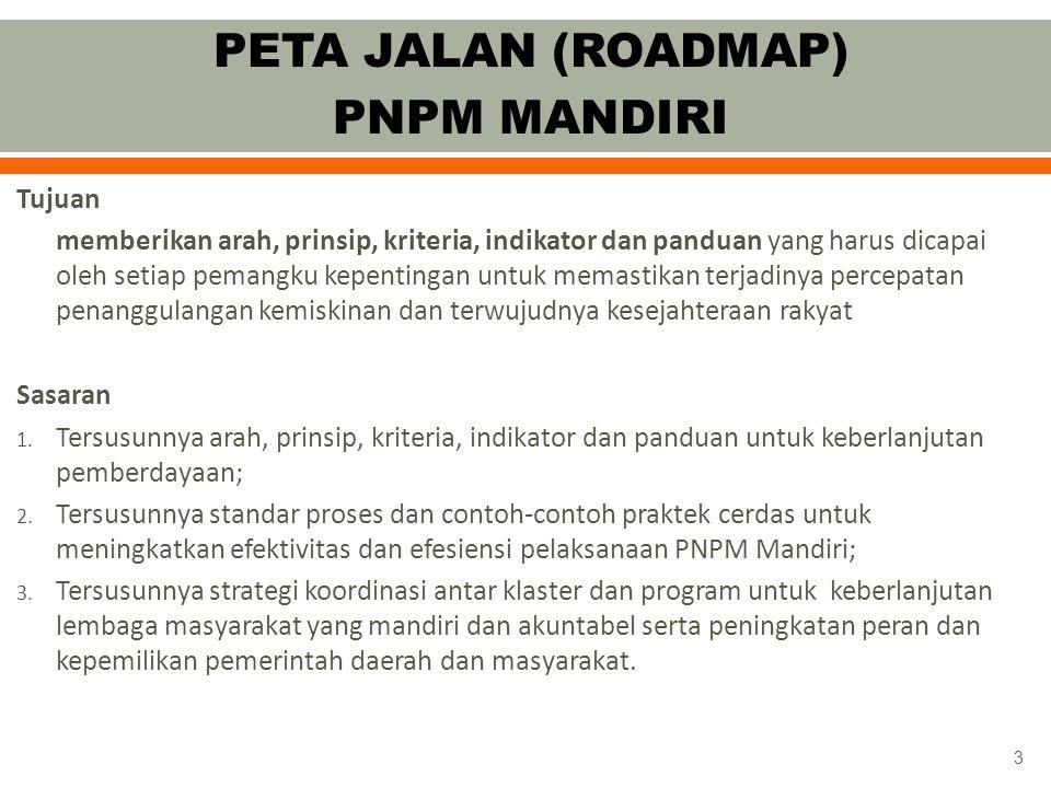 PETA JALAN (ROADMAP) PNPM MANDIRI Tujuan