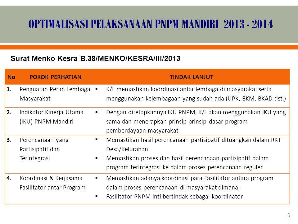 OPTIMALISASI PELAKSANAAN PNPM MANDIRI 2013 - 2014