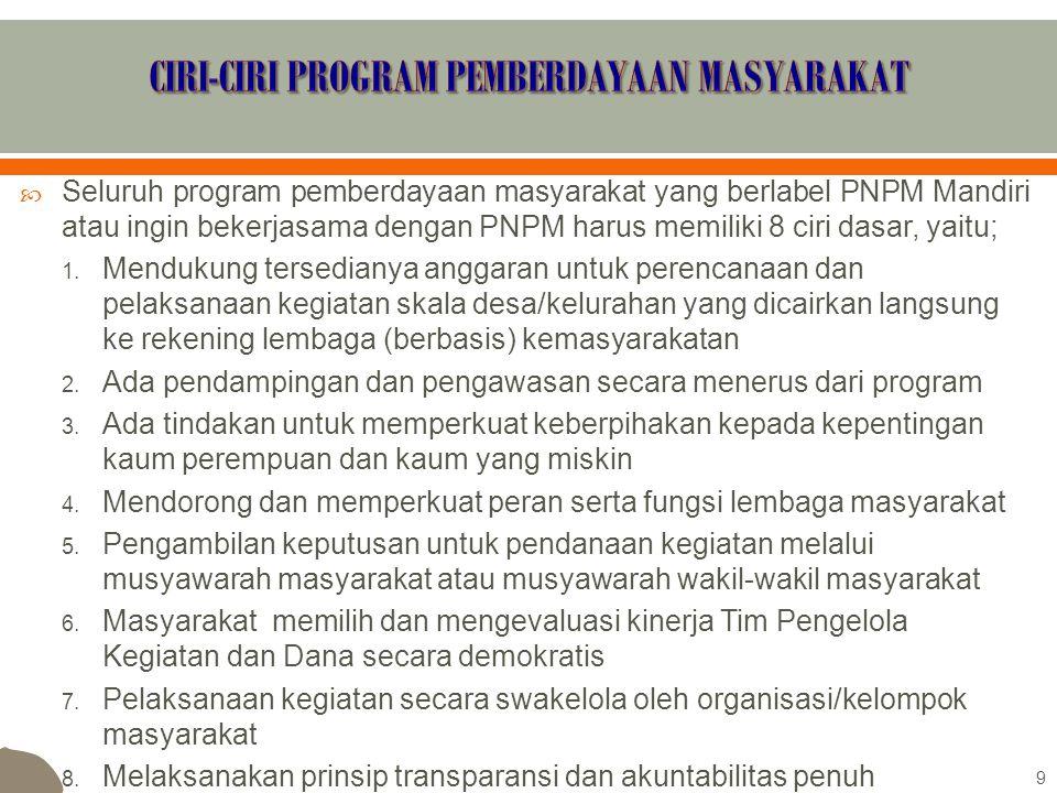 CIRI-CIRI Program Pemberdayaan Masyarakat