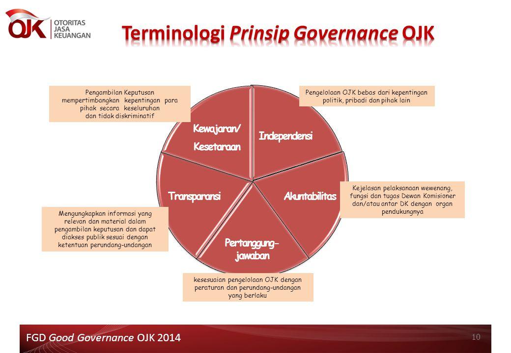 Terminologi Prinsip Governance OJK