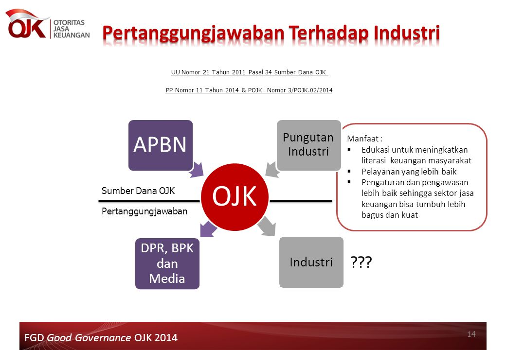 OJK APBN Pertanggungjawaban Terhadap Industri DPR, BPK dan Media