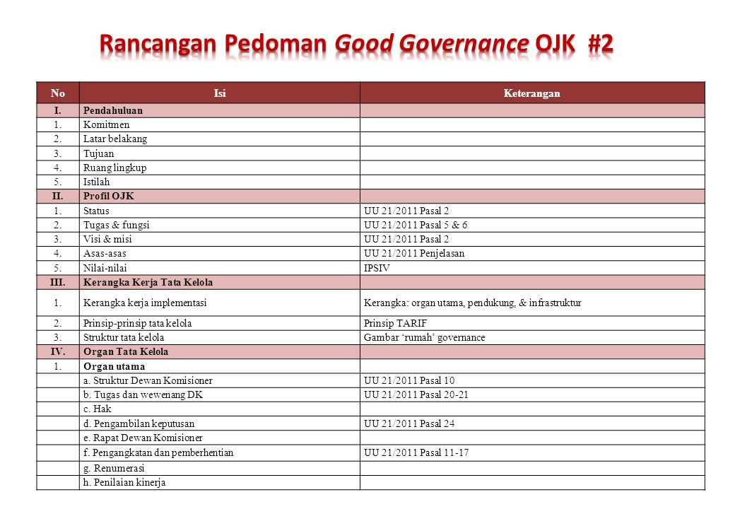 Rancangan Pedoman Good Governance OJK #2
