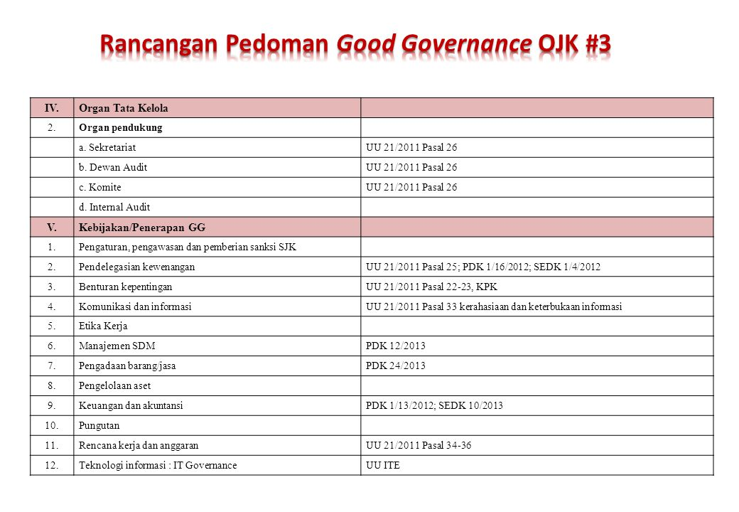 Rancangan Pedoman Good Governance OJK #3