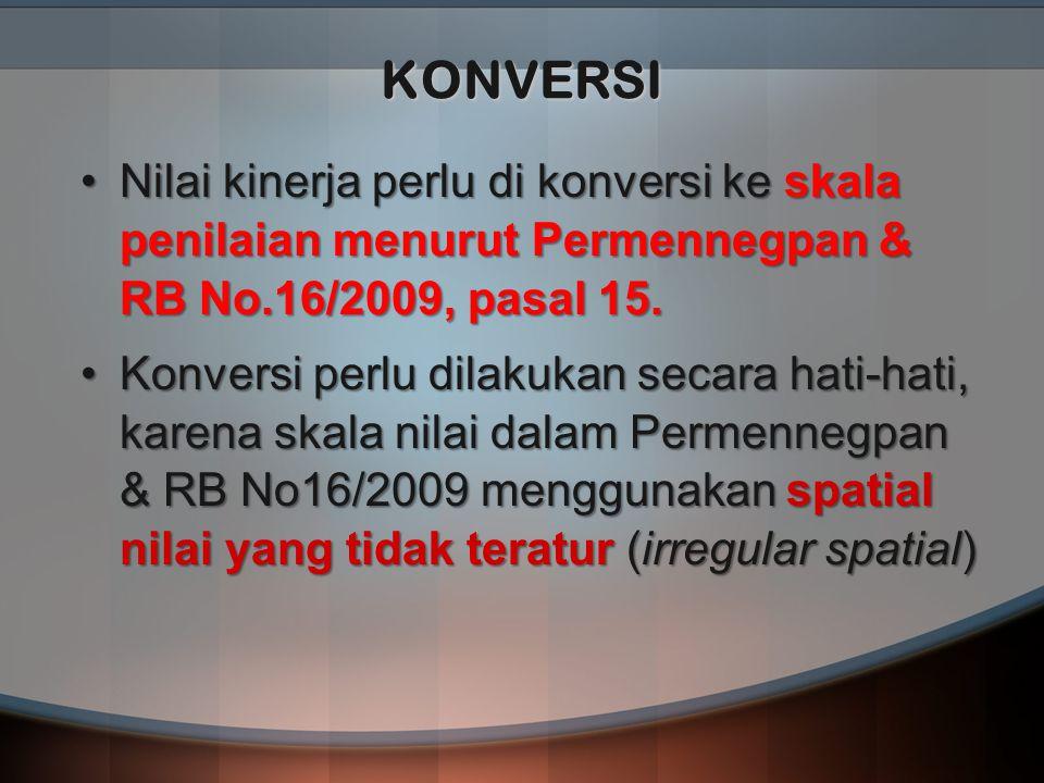 KONVERSI Nilai kinerja perlu di konversi ke skala penilaian menurut Permennegpan & RB No.16/2009, pasal 15.