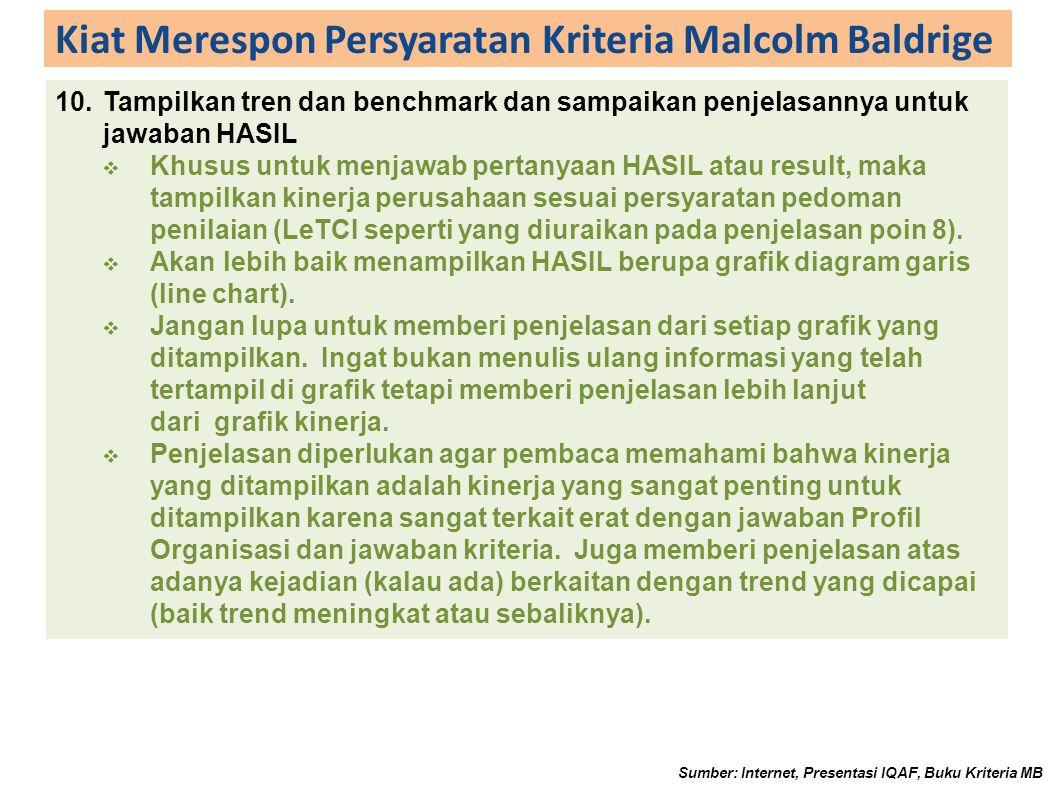 Kiat Merespon Persyaratan Kriteria Malcolm Baldrige