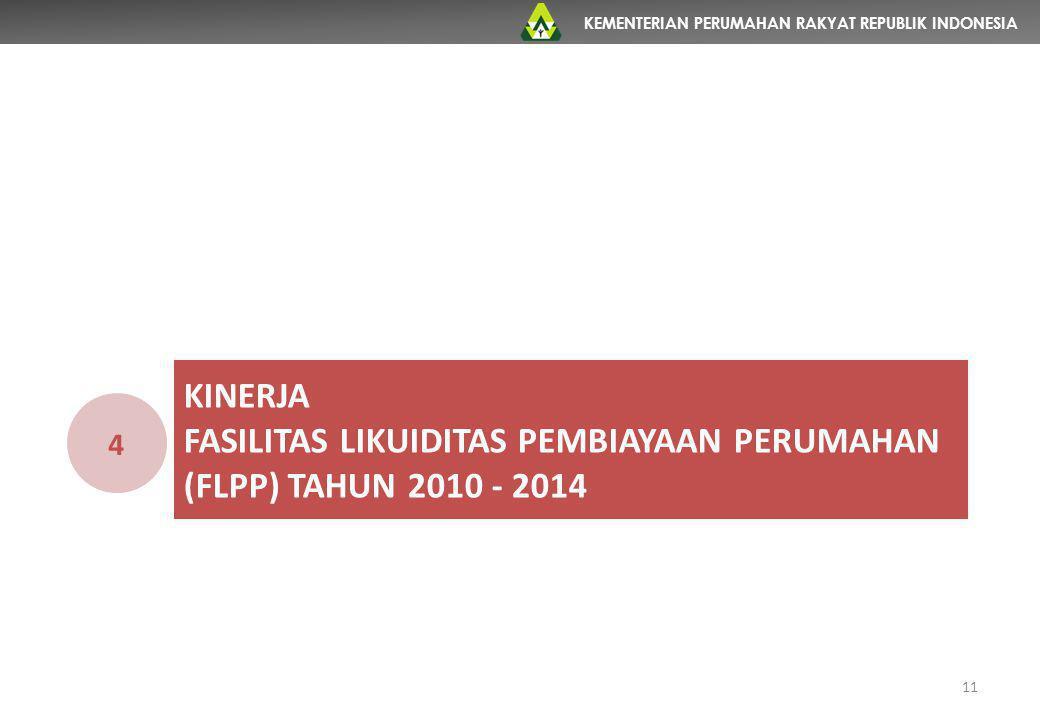 KINERJA fasilitas likuiditas pembiayaan perumahan (flpp) TAHUN 2010 - 2014