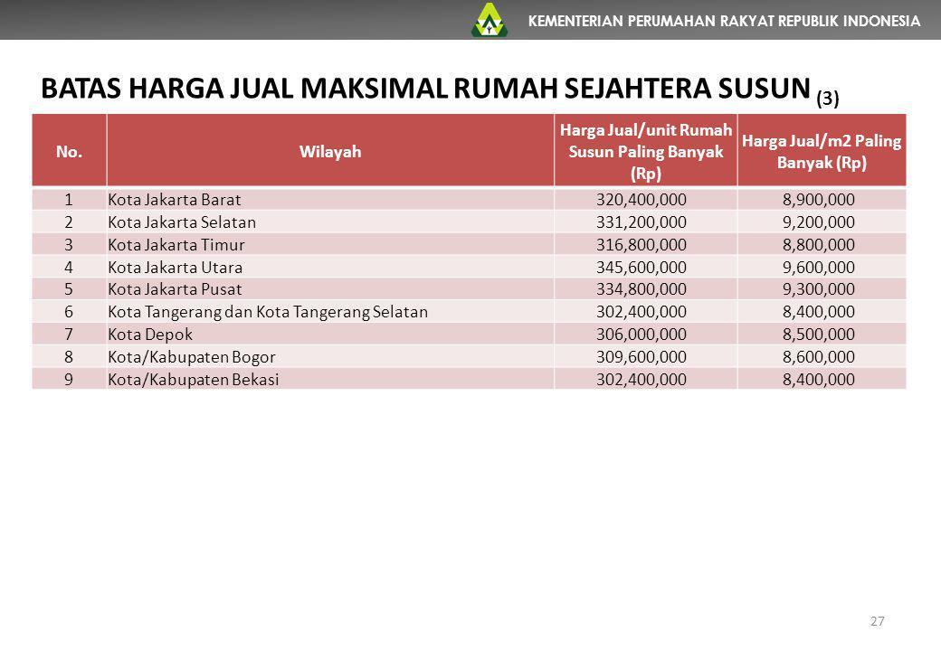 Batas Harga jual maksimal rumah sejahtera SUSUN (3)