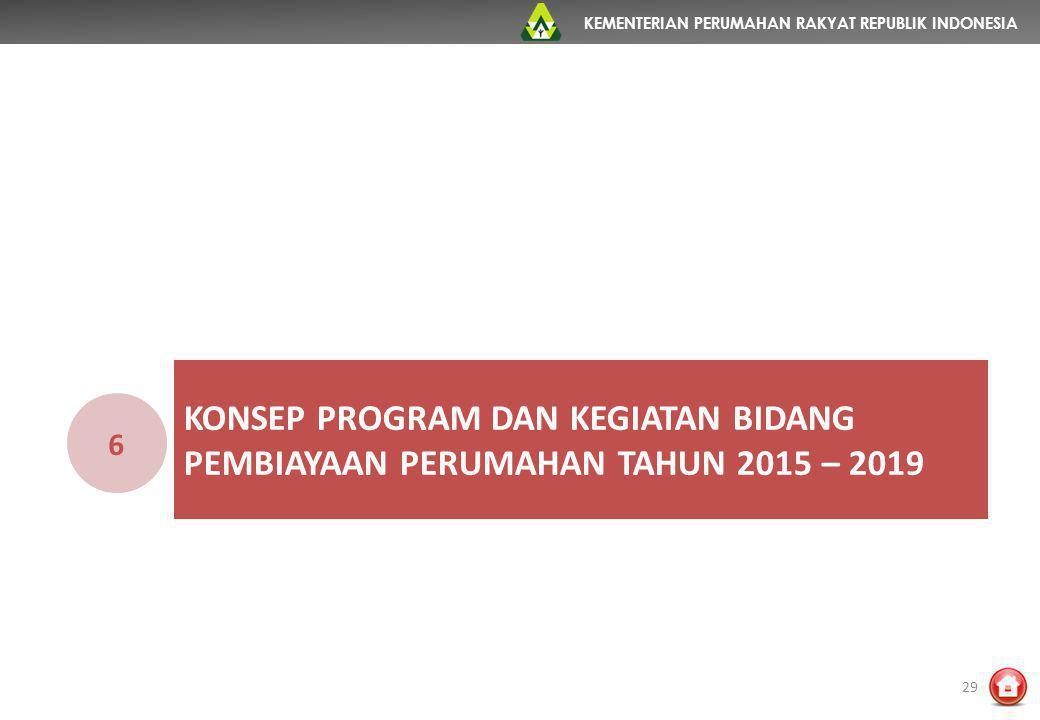 KONSEP Program dan keGIATAN BIDANG PEMBIAYAAN PERUMAHAN TAHUN 2015 – 2019