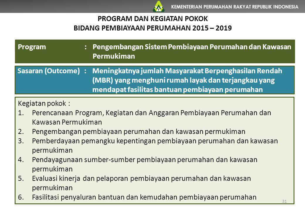 PROGRAM DAN KEGIATAN POKOK BIDANG PEMBIAYAAN PERUMAHAN 2015 – 2019