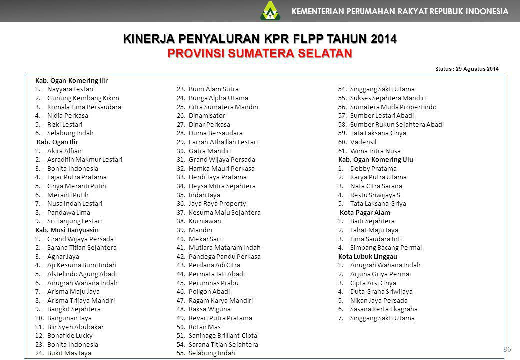 KINERJA PENYALURAN KPR FLPP TAHUN 2014 PROVINSI SUMATERA SELATAN